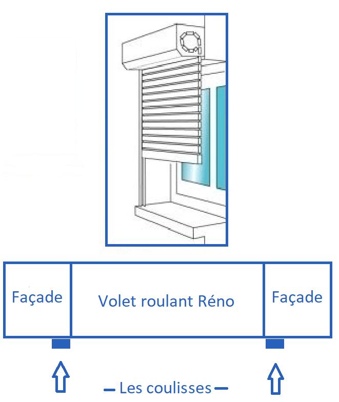 En-applique-sur-façade