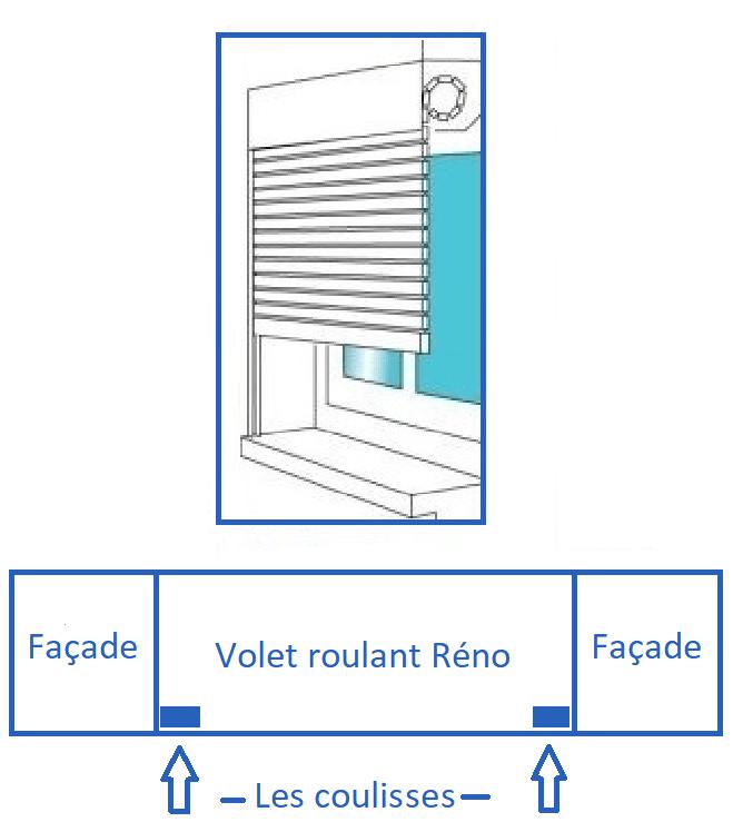 Sous-linteau-enroulement-interieur